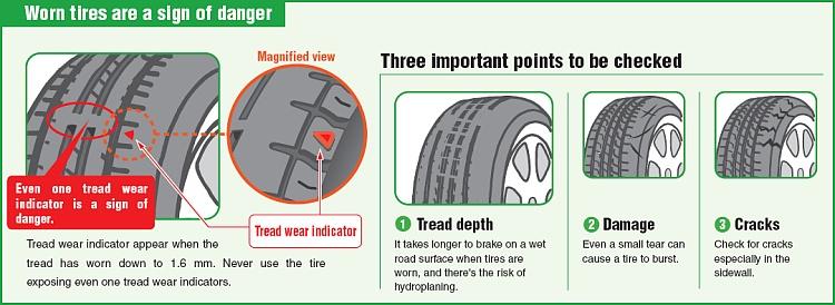Tire Tread Wear Indicator >> BRIDGESTONE PRO TYRE SHOP 輪呔專門店